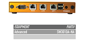 simplewan-advanced-sw301da-1-2